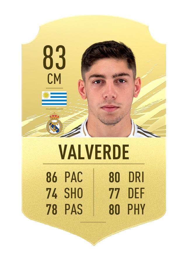 Fede Valverde, Pajarito, Valverde, Uruguayo, Fifa, Esports